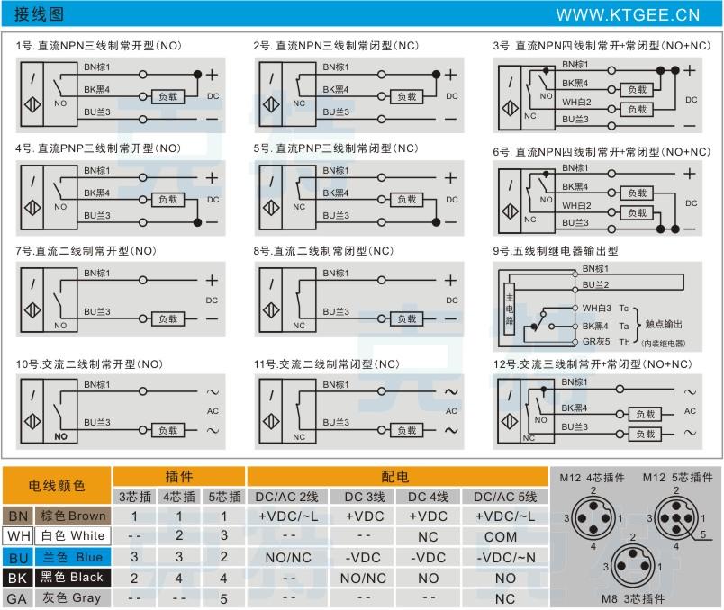 E3F-DS20C4