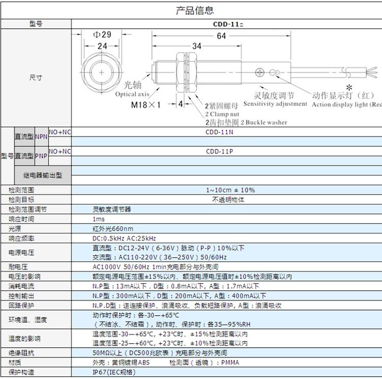 CDD-11P